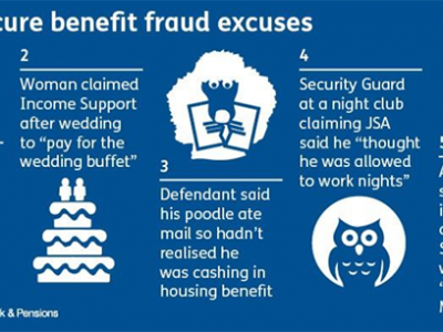 benefit fraud solicitors